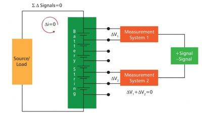 Mechanical/Mechatronics - Tech Briefs